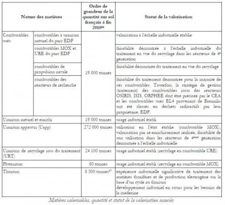 tableau-pngmdr-2013-2015