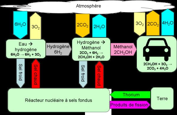 voiture-au-thorium
