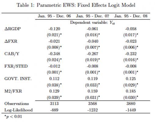 Comelli-EWS-Parametric