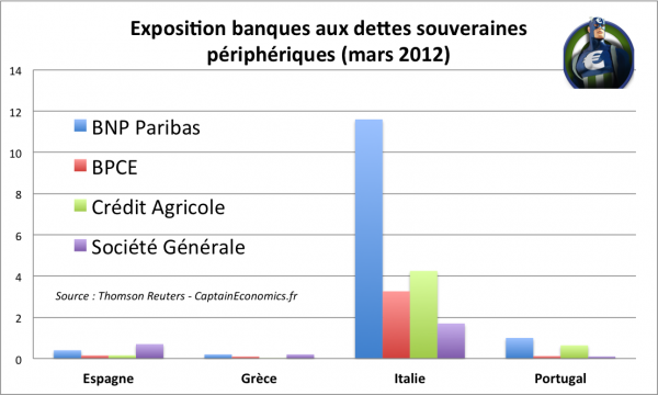 Exposition Banque_France