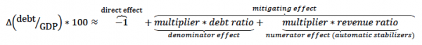 dette-dynamique-deficit