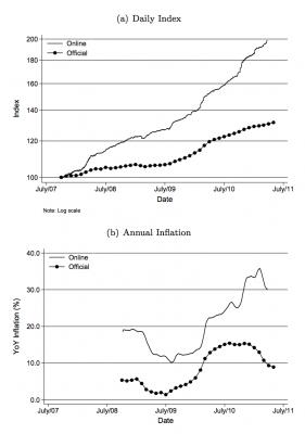 inflation-argentine