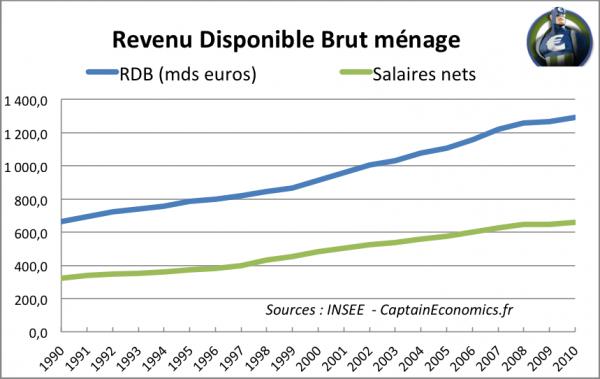 rdb france