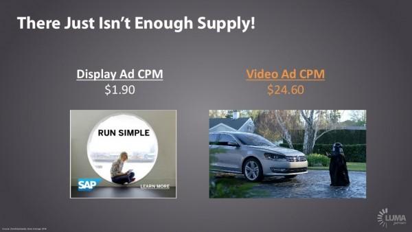 CPM ad display vs video