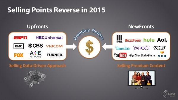 Selling point reverse
