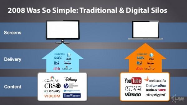 TV vs digit simple
