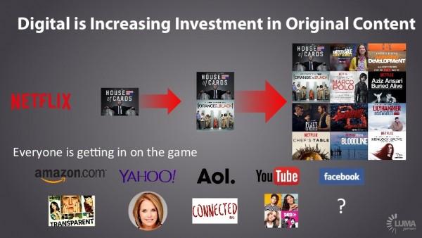 digital invest origninal content