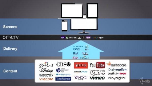 final convergence TV