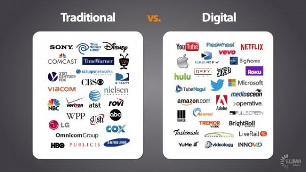 trad vs digital