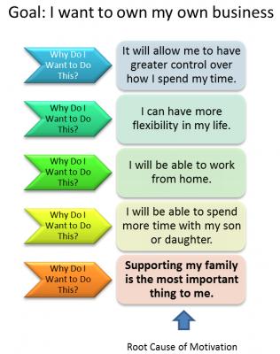 5-Whys-Problem-Solving1