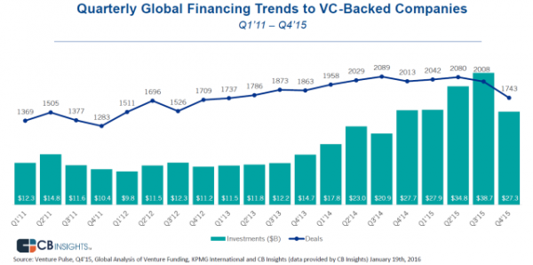 quarterly-funding-pre-release-v2