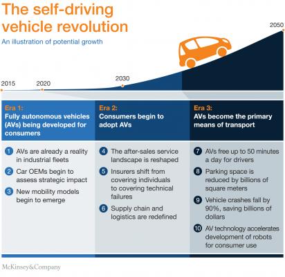 ten ways autonomous driving ex1