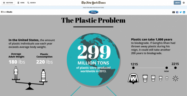 the-plastic-problem-784x405