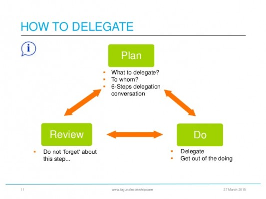 tp-how-to-better-delegate