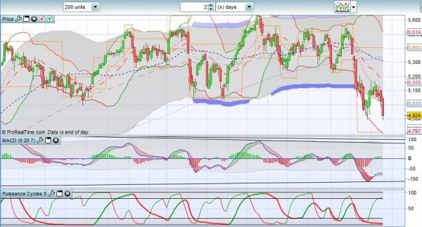 cac40 20112018 2d