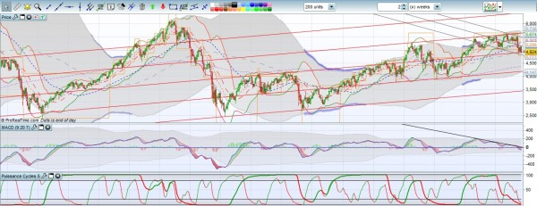 cac40 20112018 2s