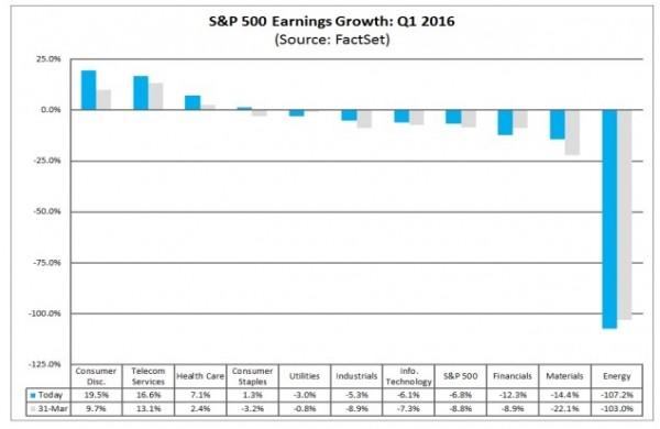 earnings-growth