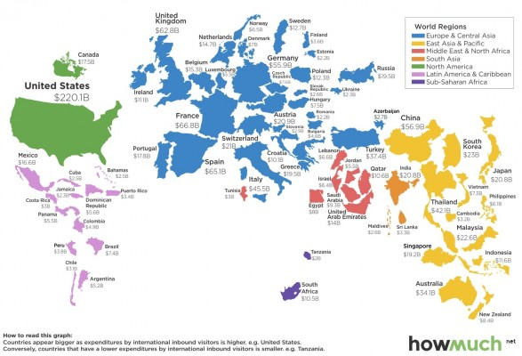 tourism-expenditure-by-country-1