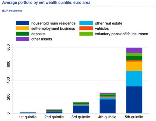 european assets
