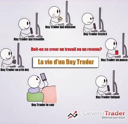 lavie dun day trader copie