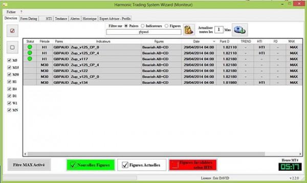 GBPAUD monitor 290414 copy