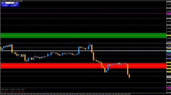 GBPUSD swing trading 280514 copy