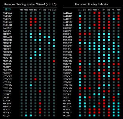 harmonic trading system wizard 230714