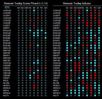 harmonic trading system 280814