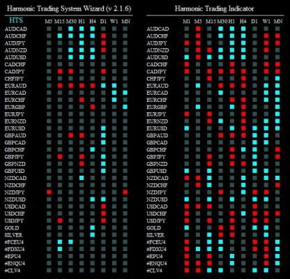 harmonic trading system wizard 100914