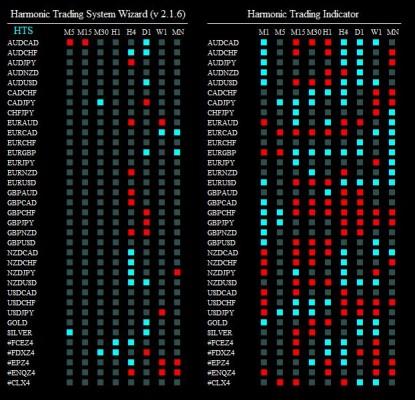 harmonic trading system wizard 240914