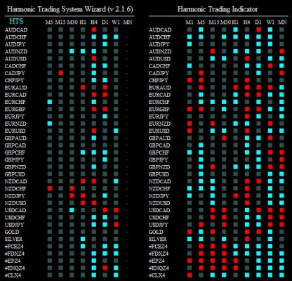 harmonic trading system wizard 161014