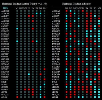 harmonic trading system wizard 291014