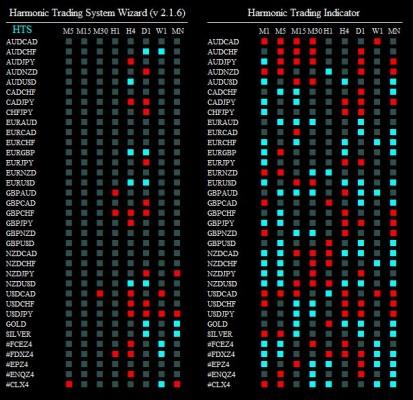 harmonic trading system wizard 031114