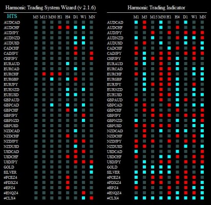 harmonic trading system wizard 241114