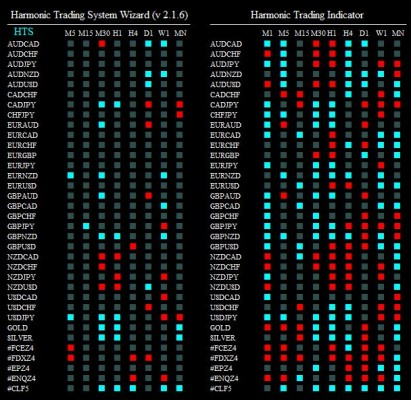 harmonic trading system wizard 271114
