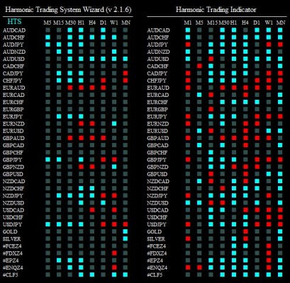 harmonic trading system wizard 091214