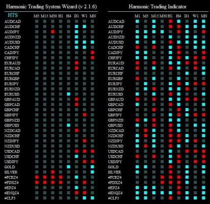 harmonic trading system wizard 181214