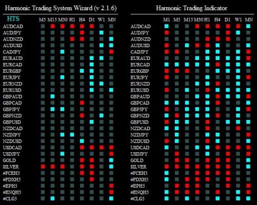 harmonic trading system wizard 210115
