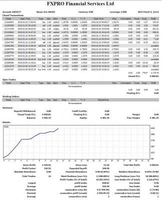 accounting 050115