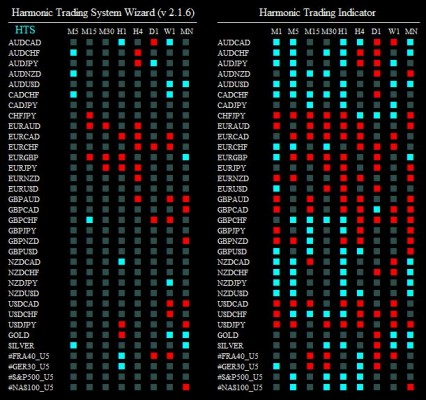 harmonic trading syst 120815
