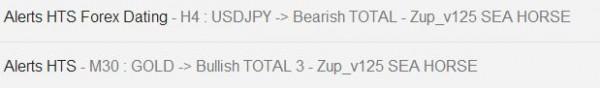 3 alertes_emails