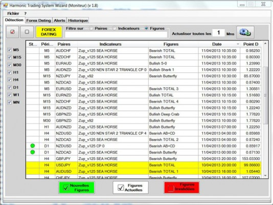 6 forex_dating_2_110413_site