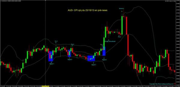 aud- cpi qq du 231013 en pre-news site