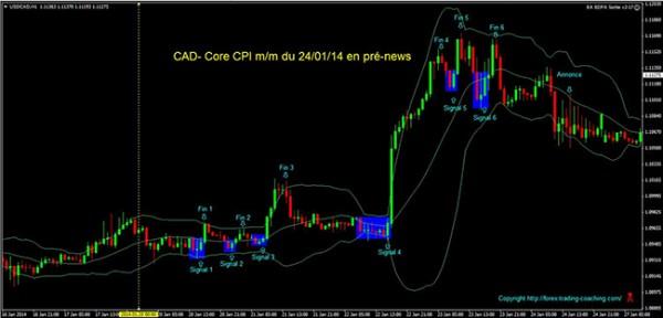 cad- core cpi mm du 240114 en pre-news site