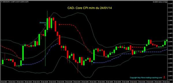 cad- core cpi mm du 240114 site