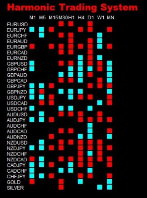 eurusd 3_hts_090413