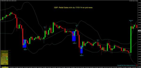 gbp- retail sales mm du 170114 en pre-news site
