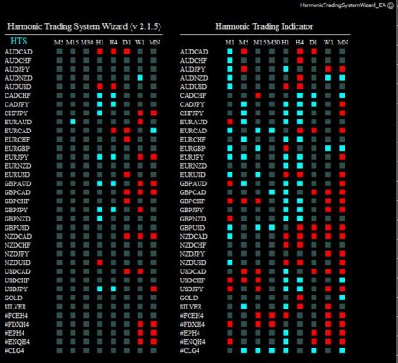 harmonic trading system wizard 130114
