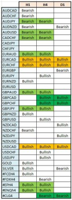 synthese tendances forex gold silver indices crude oil 090114
