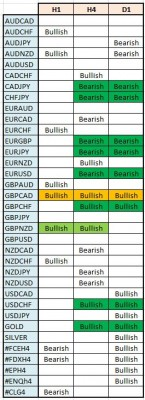 synthese tendances forex gold silver indices crude oil 200114